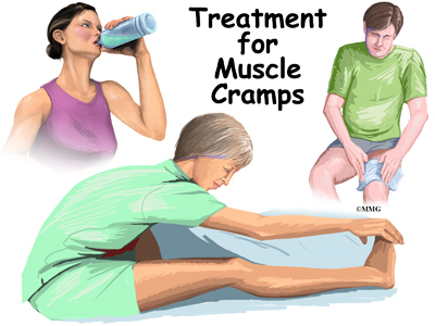 Leg Cramps In Pregnancy