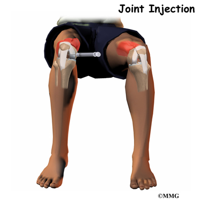 Saline Scrotum Injection http://brentmasoncontractors.com/Xenia-hospital-injection-hidden-cam/