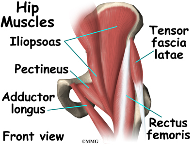 pressure for tendonitis relief
