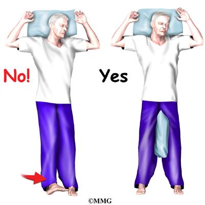 Artificial Hip Dislocation Precautions Orthogate