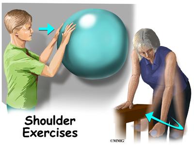 Shoulder Dislocations Treatment Shoulder Dislocations