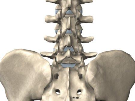 posterior listhesis cervical spine