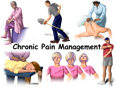 pain managemnet Pain management discover how physician anesthesiologists can help you safely and effectively manage pain from surgery, injury, labor or chronic conditions pain can be debilitating and frustrating.